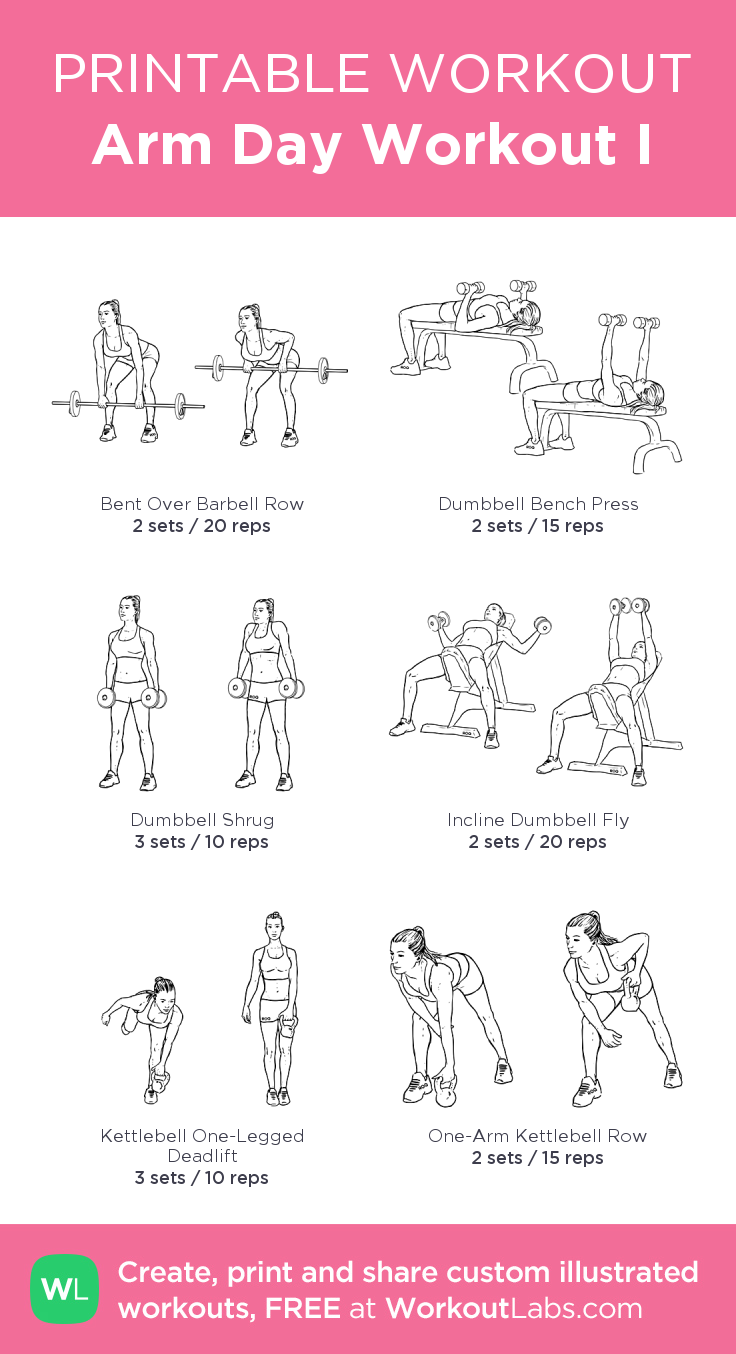 Arm Day Workout I My Custom Printable By WorkoutLabs Workoutlabs Customworkout