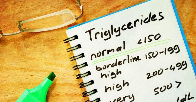 Triglycerides Level Chart