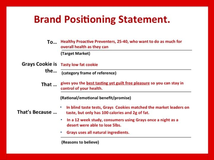 How To Write A Winning Brand Concept