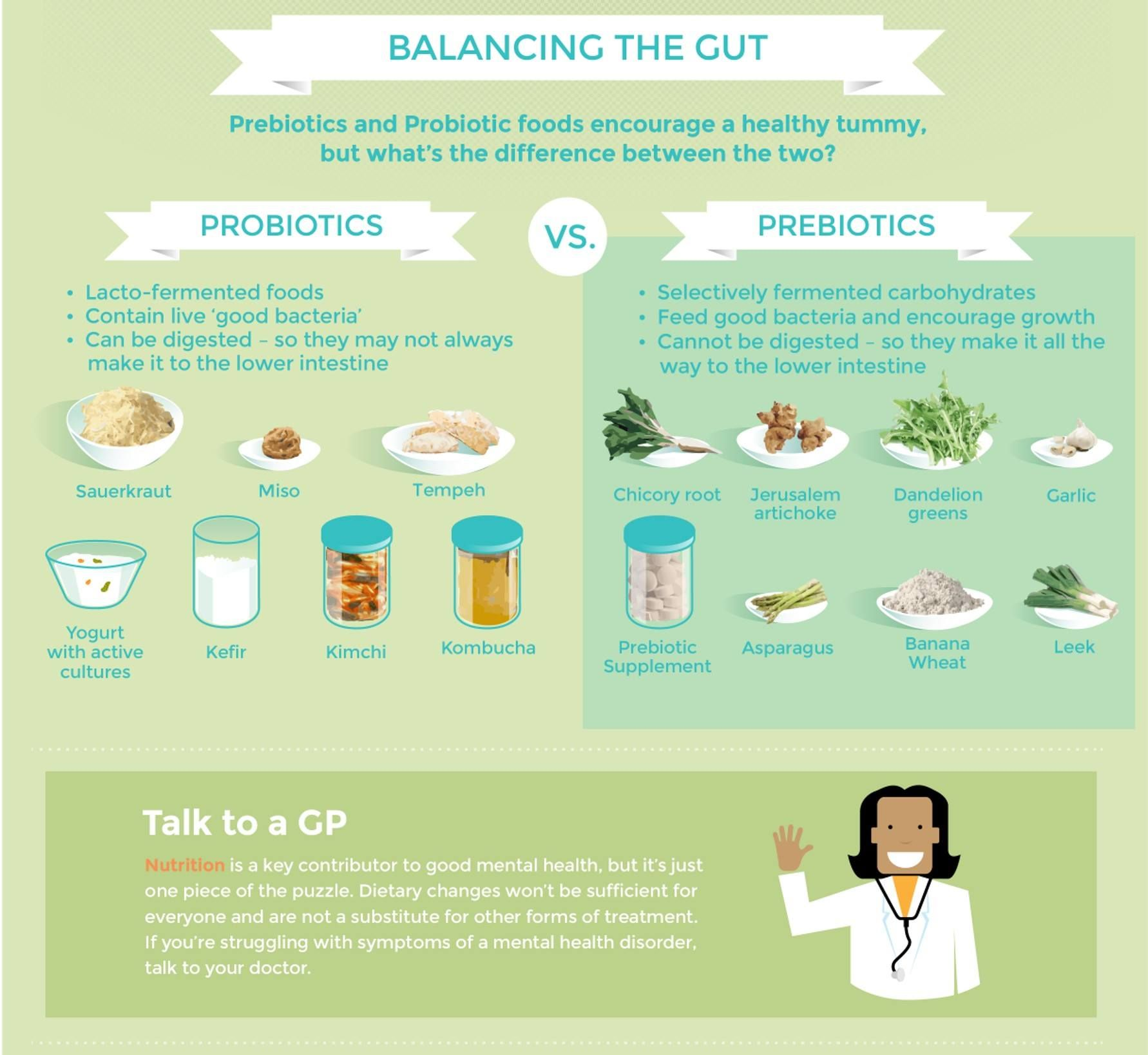 Digestive Health Affects Your Brain Picture 3 Best Health