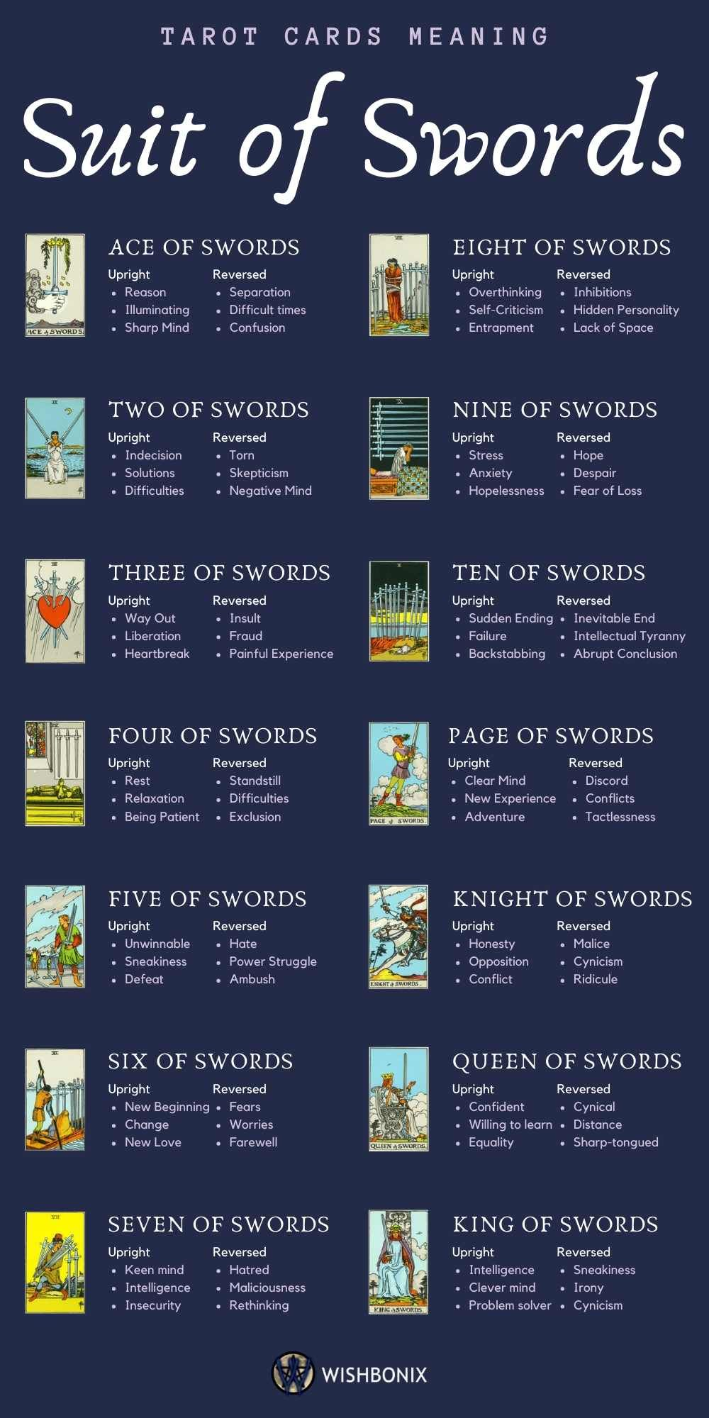 The Suit of Swords - Tarot Cards Meaning