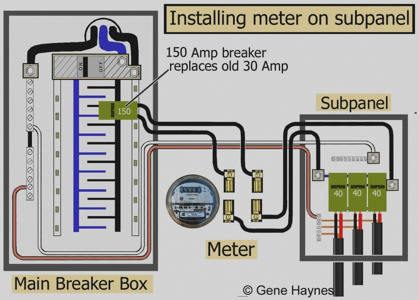 50 Amp Sub Panel Wiring Diagram How to Wire A Subpanel Diagram in 2020    Home electrical wiring, Breaker box, Electrical wiringPinterest