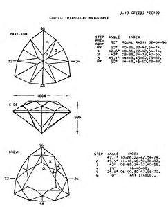 Image result for Gem Faceting Diagrams Index 64 | Gemstone cuts