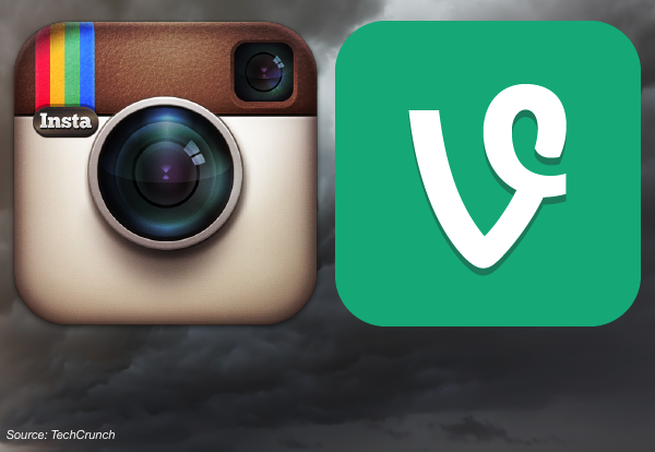 How Your Nonprofit Can Use Instagram Video and Vine to Generate Action