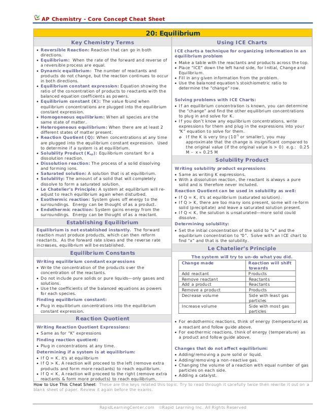 Ap Chemistry Core Concept Cheat Sheet 20 Equilibrium Key