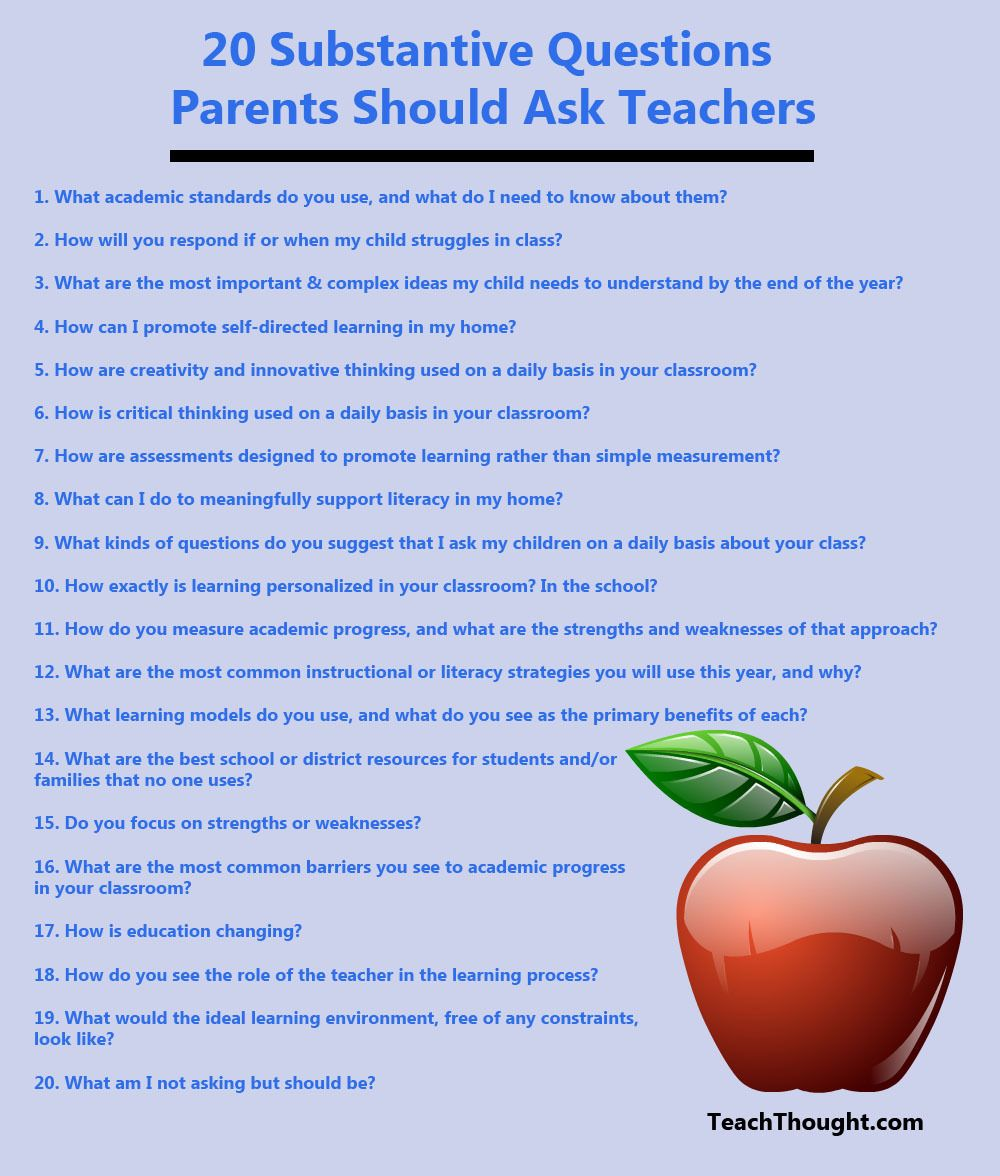 20 questions parents should ask teachers this or that