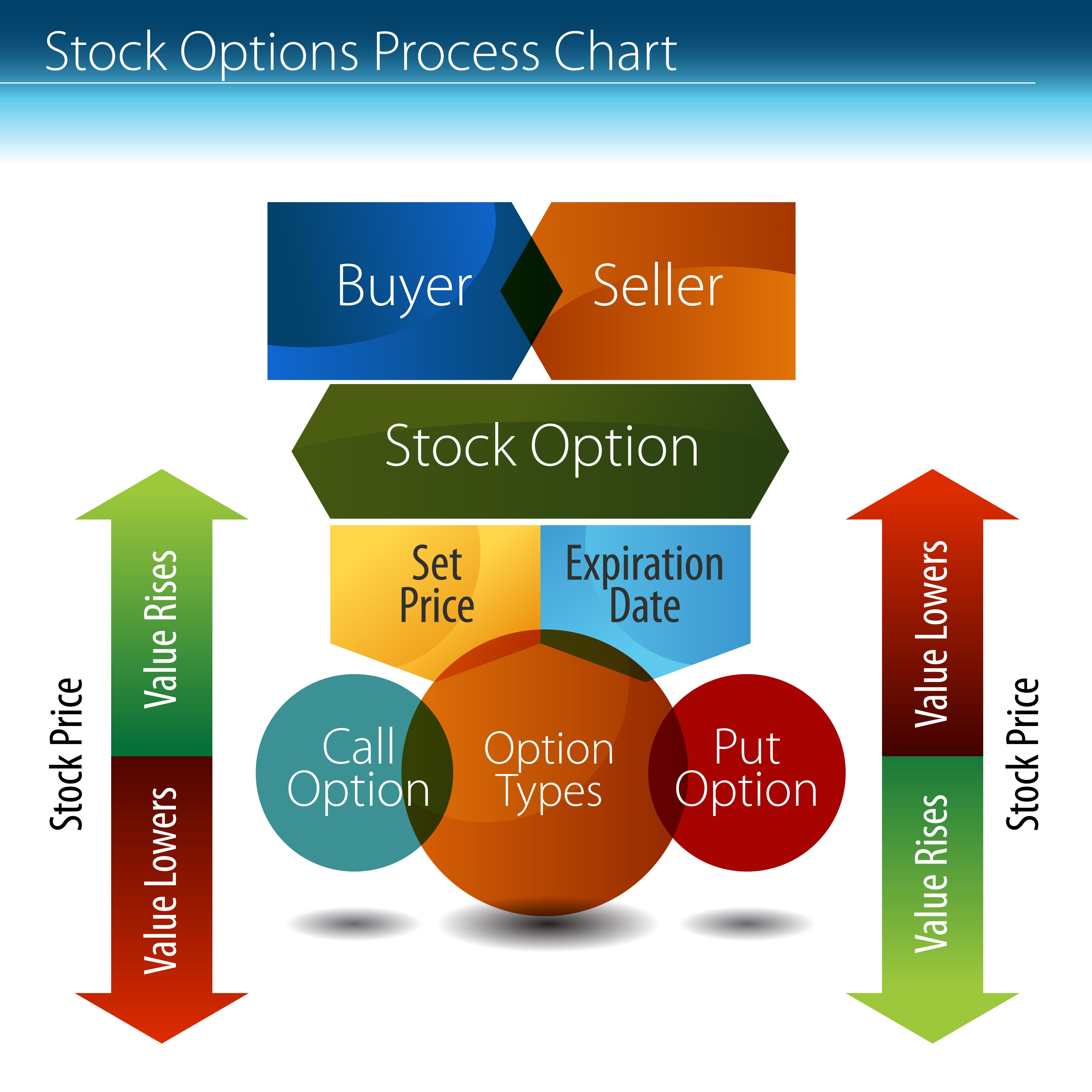 Stock trading companies reviews