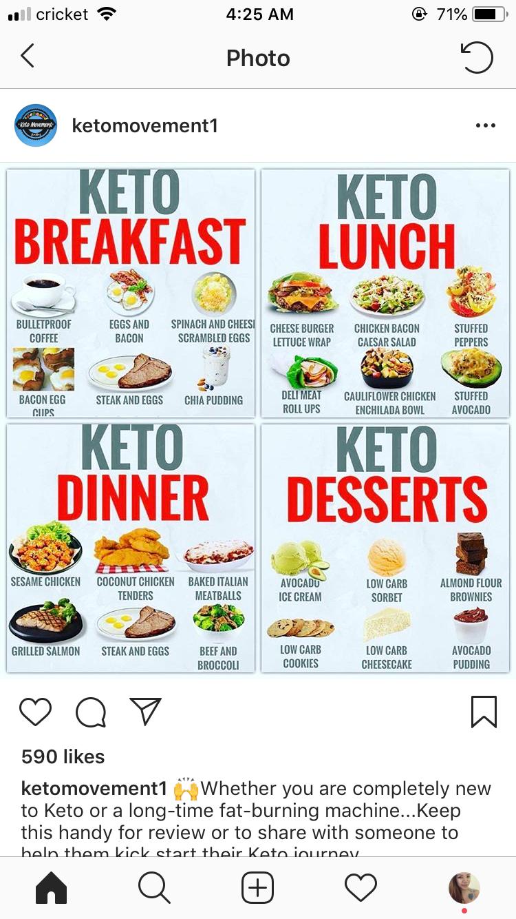 Menus dieta keto gratis