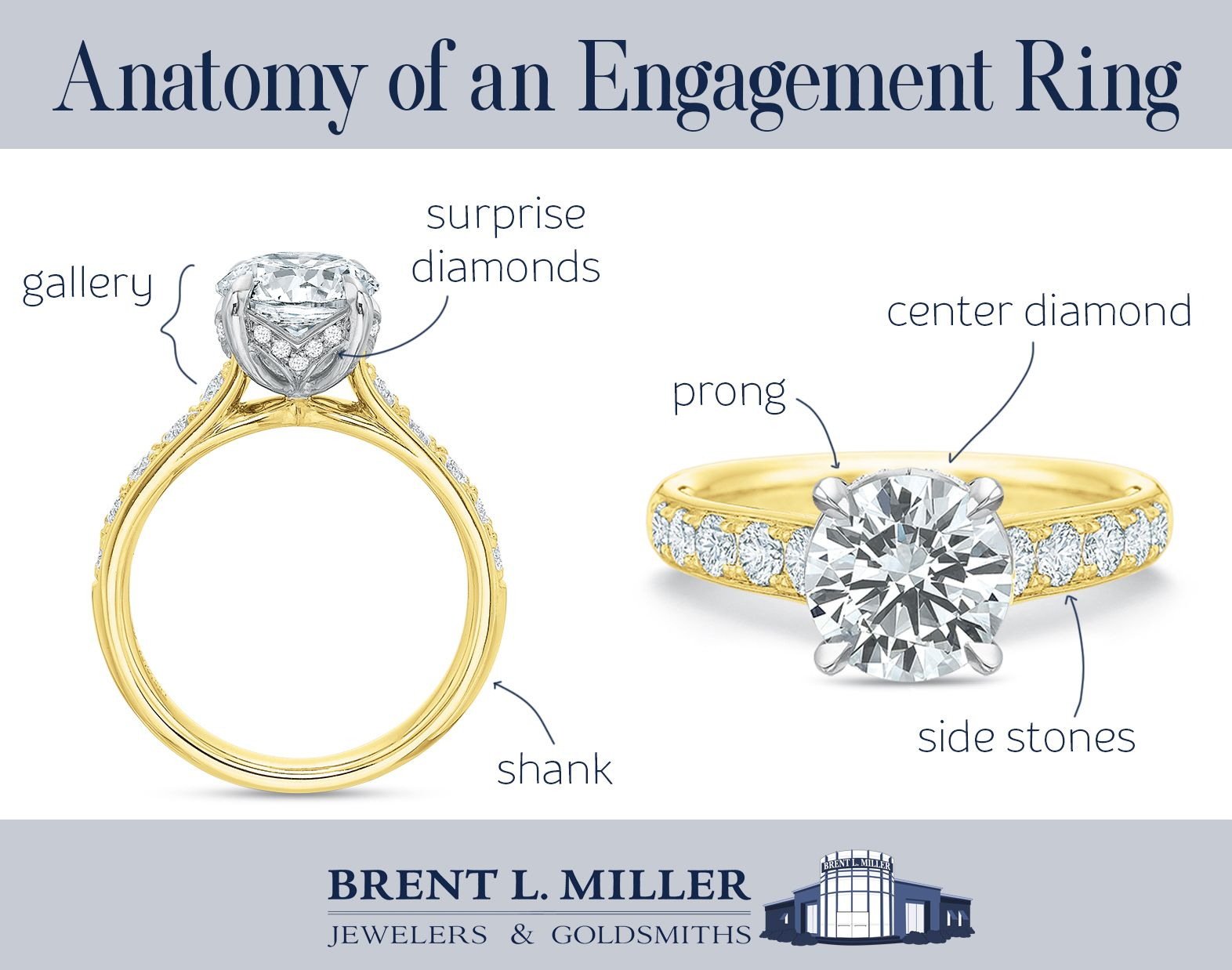 Learn About The Different Parts Of An Engagement Ring So You