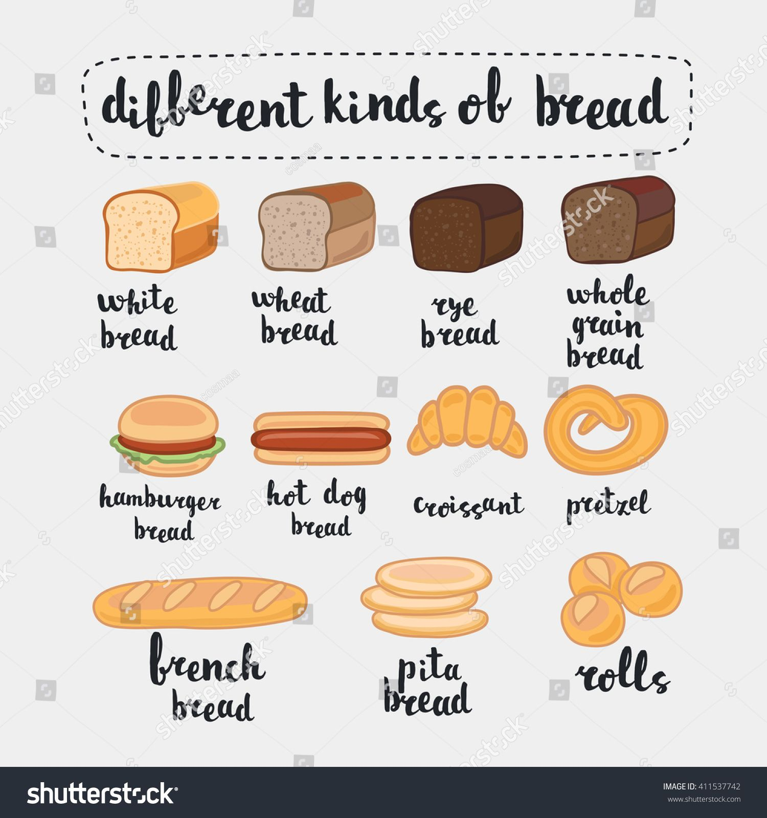 Bread Kinds