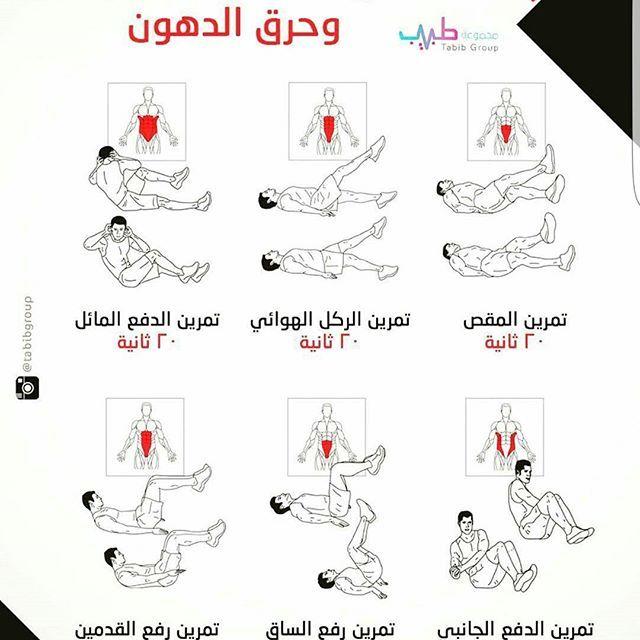 انفوجرافيك تمارين شد عضلات البطن و حرق الدهون منشن للفائدة Infografik انفوجرافيك Inf Abs Workout Fitness Motivation Inspiration Reverse Crunches