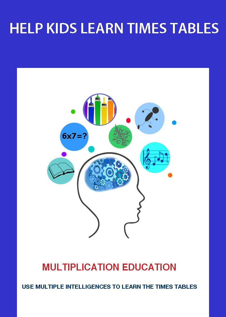 Teach Times Tables To Kids Using Multiple Intelligences Perfect For