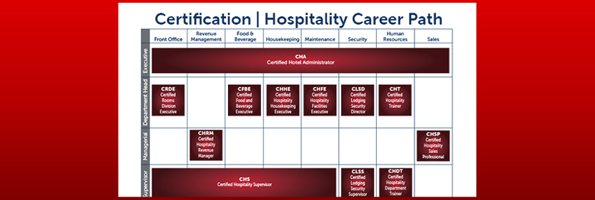 AHLEI Professional Certification at the American Hotel and Lodging ...