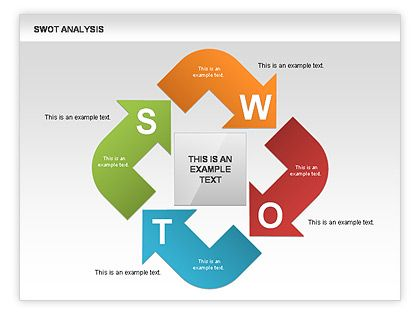 swot analysis  charts and business on pinterest