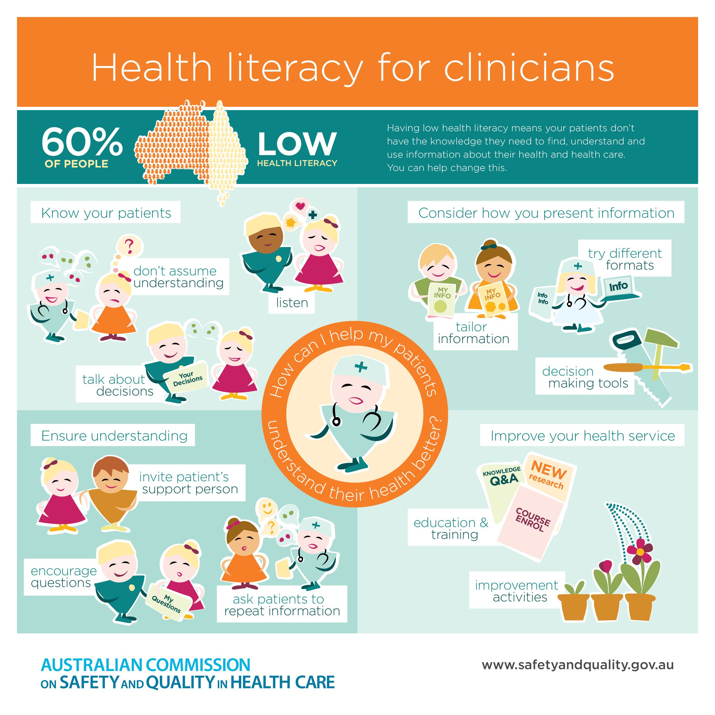 health literacy australia Google Search Health