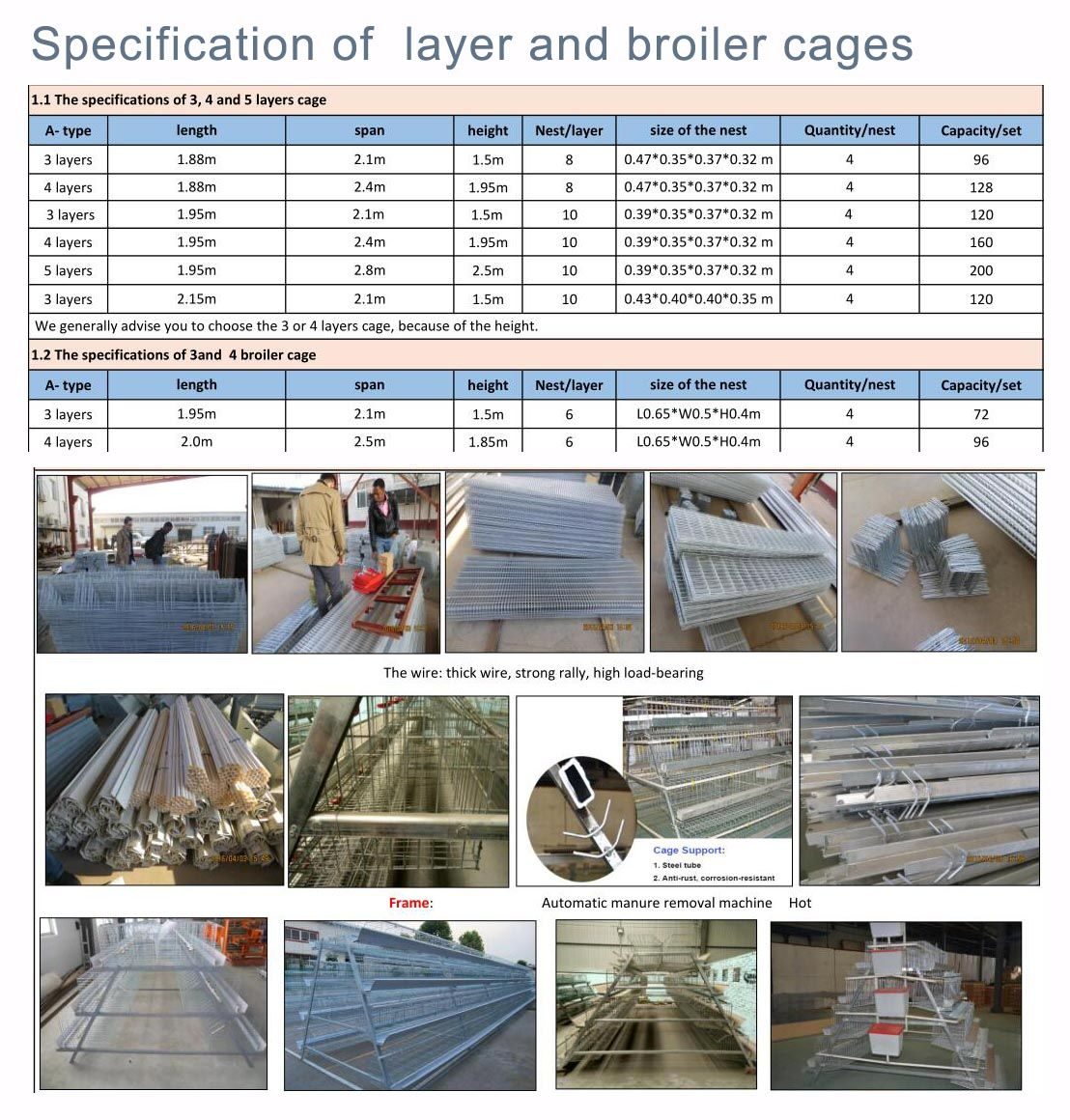 Here Are The Details Of HIGHTOP Layer Cages And Broiler