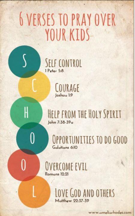 6 verses to pray over your kids | bible Prayer | Parenting