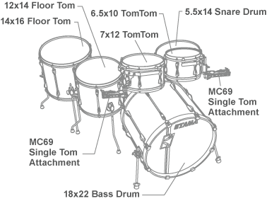 Schematic Superstar Hyper Drive Basic Kit Tama Drums Drums Drum Kits Drum Accessories