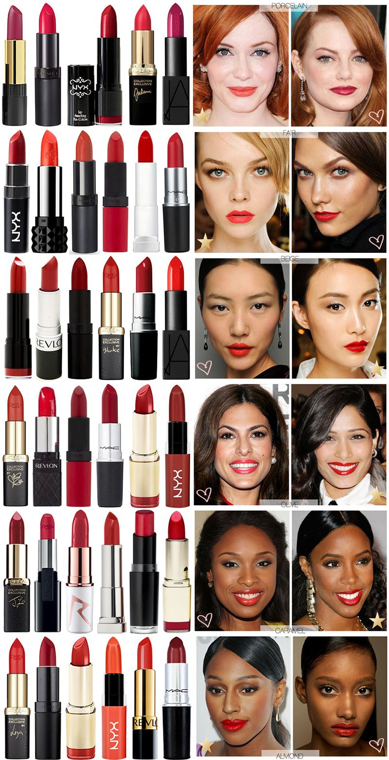Best Red Lipstick For Different Skin Tone  Makeup  Best -8109