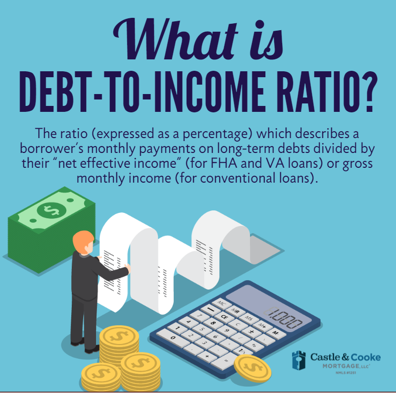 Debt To Income Ratio The Ratio Expressed As A Percentage Which Describes A Borrower S Monthly Payments Debt To Income Ratio The Borrowers Conventional Loan