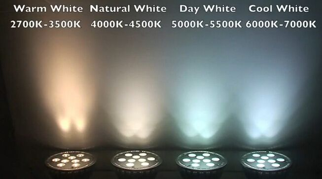 Why Intelligent led light 5000K color temperature Lighting Tech
