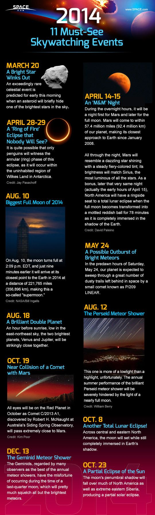 Don't miss these major sky events in 2014.