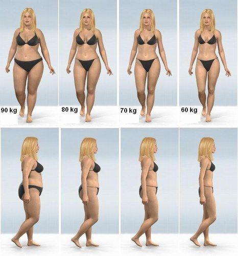 slabire 89 kg MS melodie pierdere în greutate