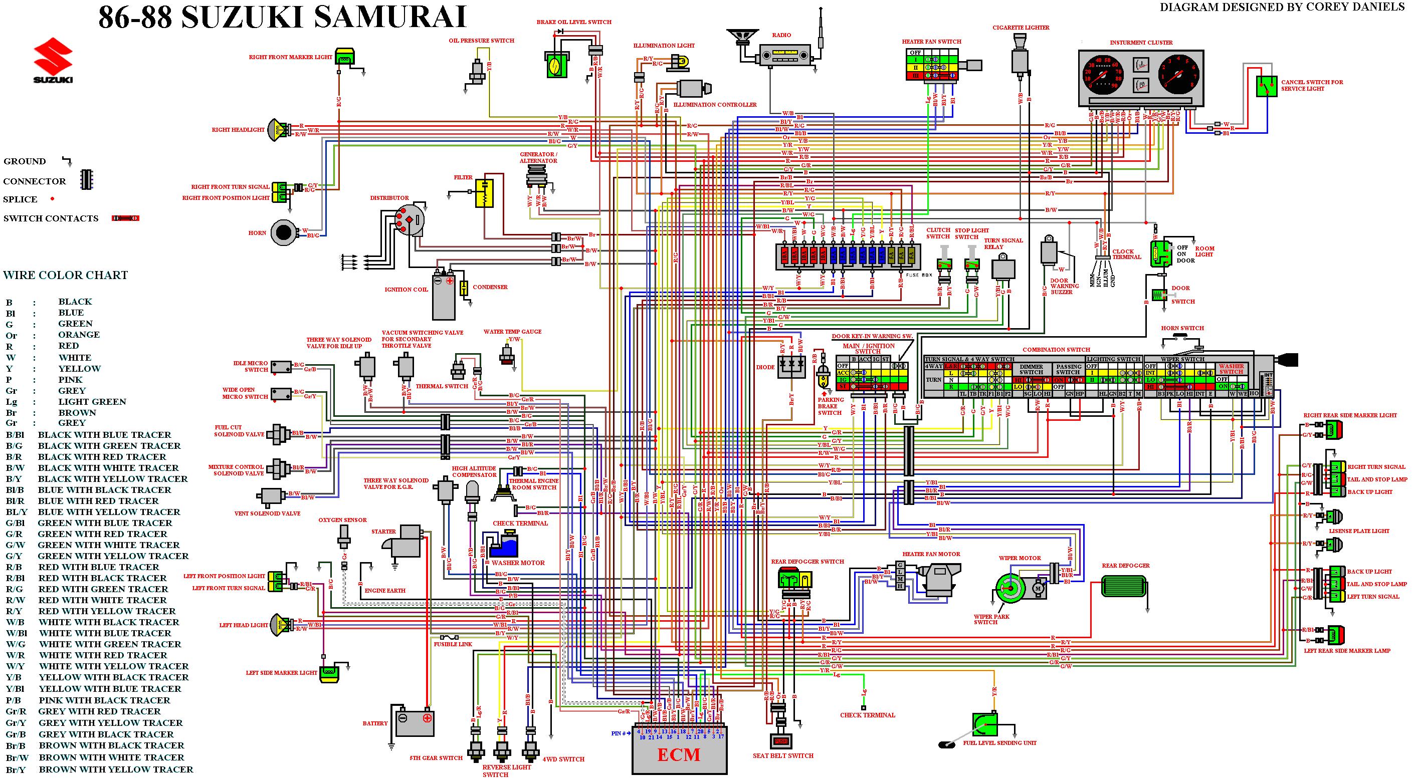Maruti Suzuki Zen Wiring Diagram | Better Wiring Diagram