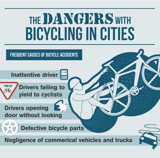 Dangers With Bicycling In Cities Commuter Bicycle Bicycle