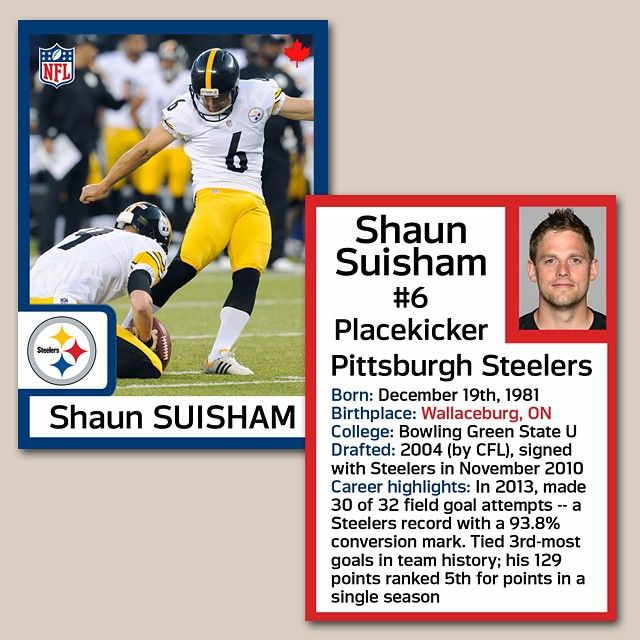 Learn More About Steelers Pk Shaun Suisham Whose Skills Have Been