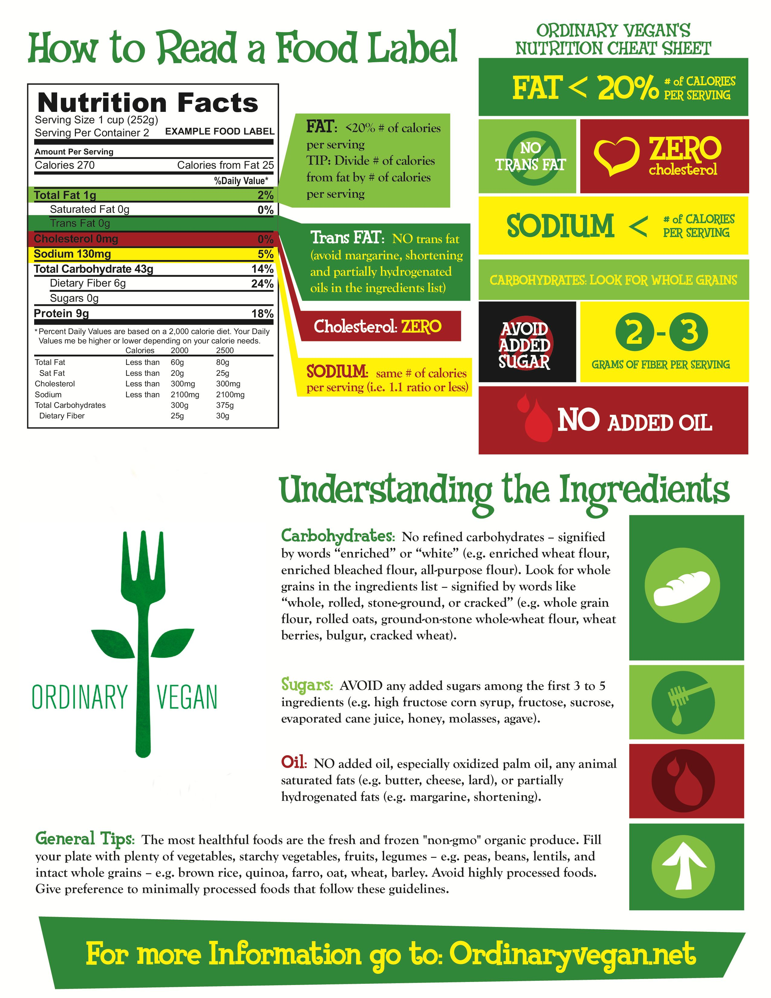 Learn How To Read A Food Label With Images