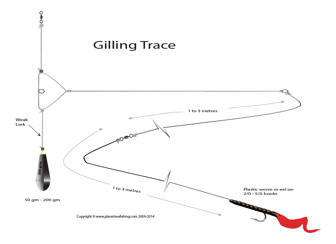 Gilling or slow retrieve rig saltwater wade fishing for Saltwater wade fishing gear