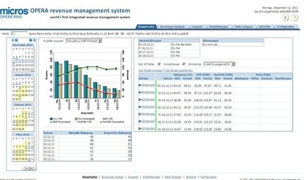 Yield Management Solution (YMS)