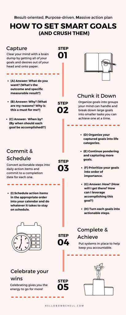 How To Set Smart Goals For 2020 Like Tony Robbins 5 Rpm Goal Setting Steps Hello Bombshell In 2020 Smart Goals Setting Goals Goals Worksheet
