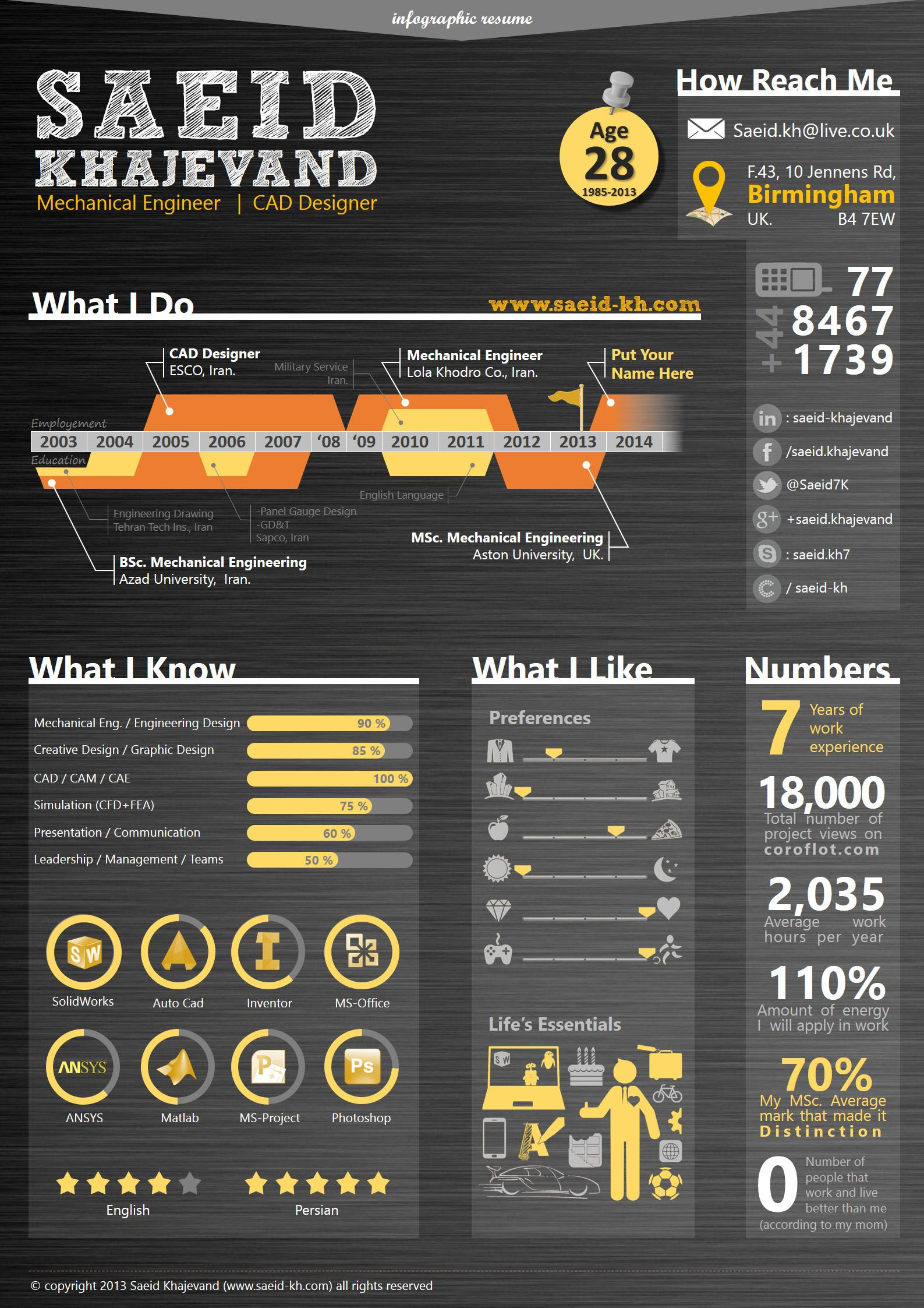 the infographic resume of saeid khajevand  msc graduated mechanical engineer and cad designer in