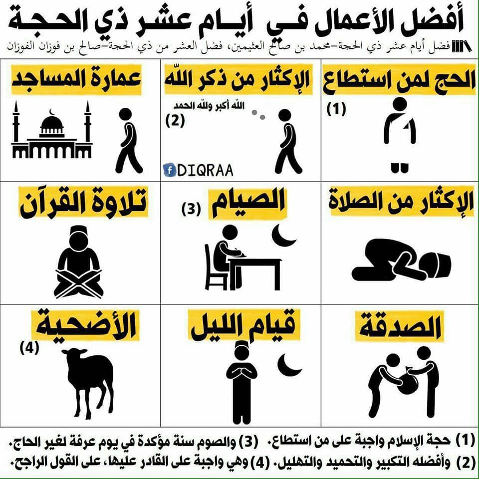 Holy Quran فضل العشر الاول من ذى الحجه Islam Facts Islamic Quotes Islam