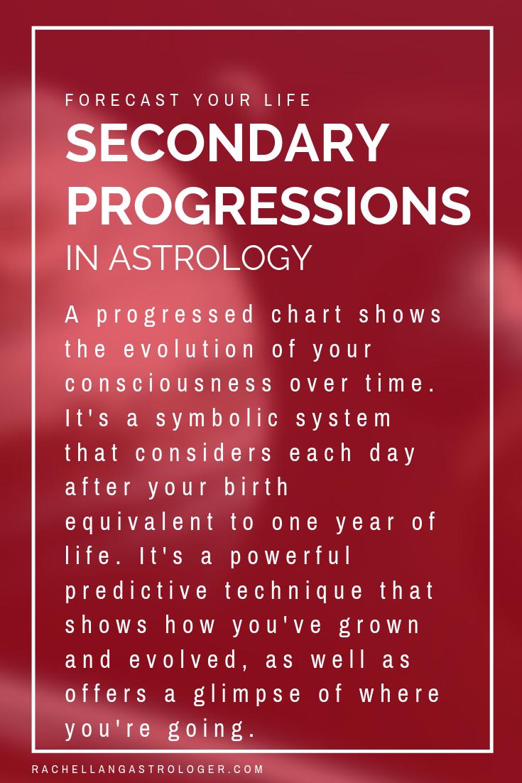 Predictive Astrology Secondary Progressions — Rachel Lang ...