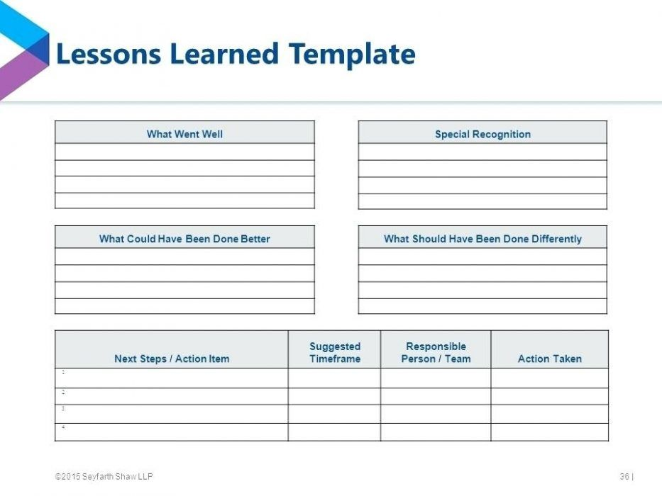 Template project lessons learned template you project for Lessons learnt project management template