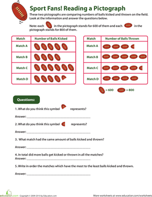 2nd grade Math Worksheets: Pictographs | Child, Math and Worksheets