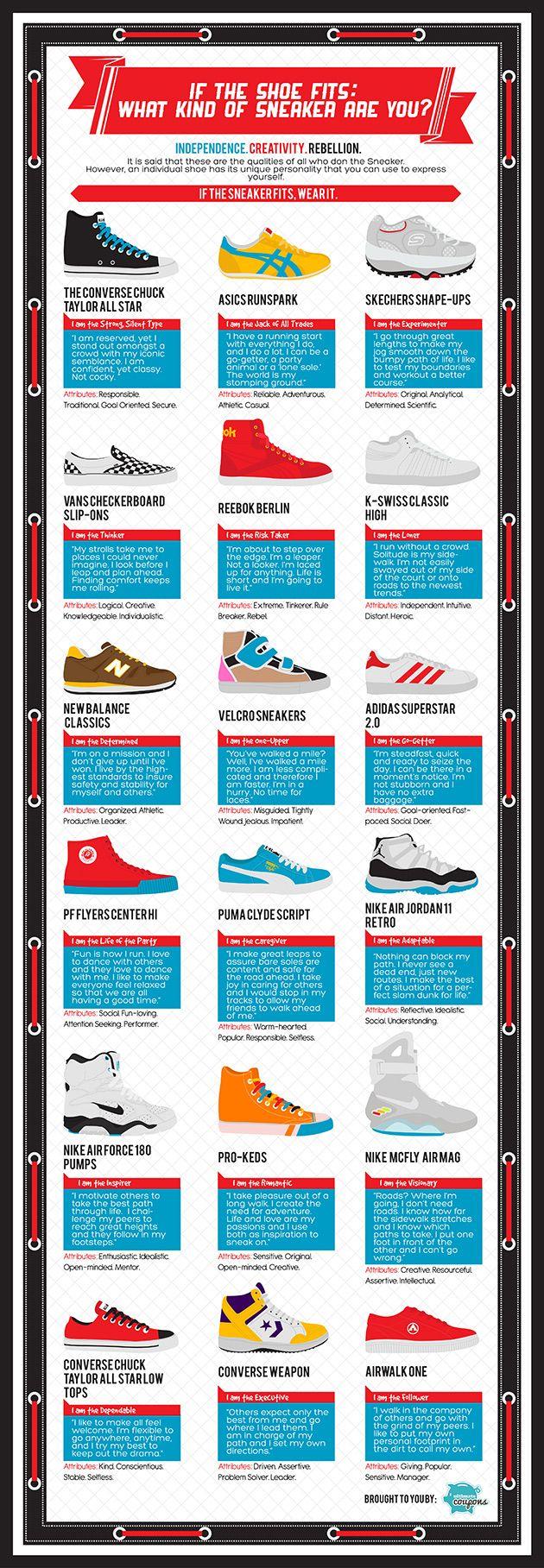 Briefmarken – Schuhe Sammelleidenschaft als Sneaker Freaker tsxChrdQ