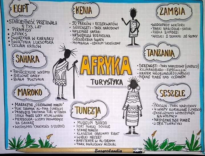 Afryka Education School Working With Children