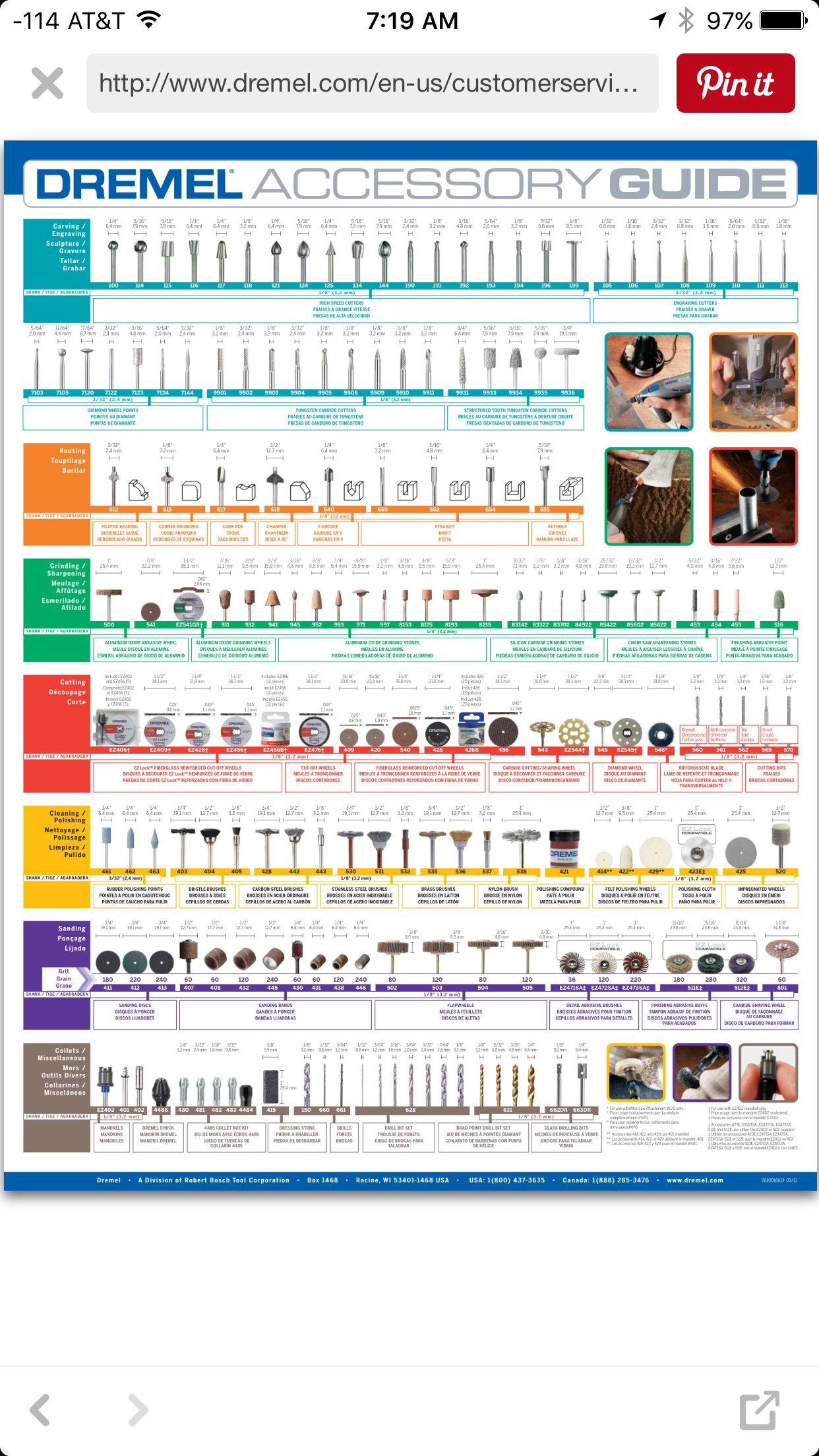 dremel chart of dreams dremel pinterest dremel chart and dremel projects. Black Bedroom Furniture Sets. Home Design Ideas