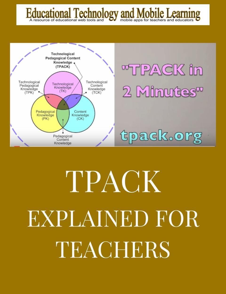 Tpack Explained For Teachers With Images Teaching Methodology