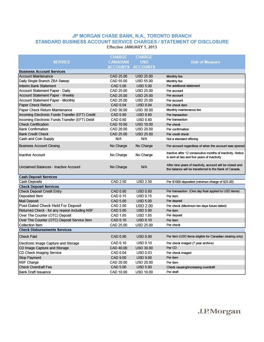 Citibank Bank Statement Format 14 Easy Rules Of Citibank Bank Statement Format Credit Card Statement Statement Template Bank Statement
