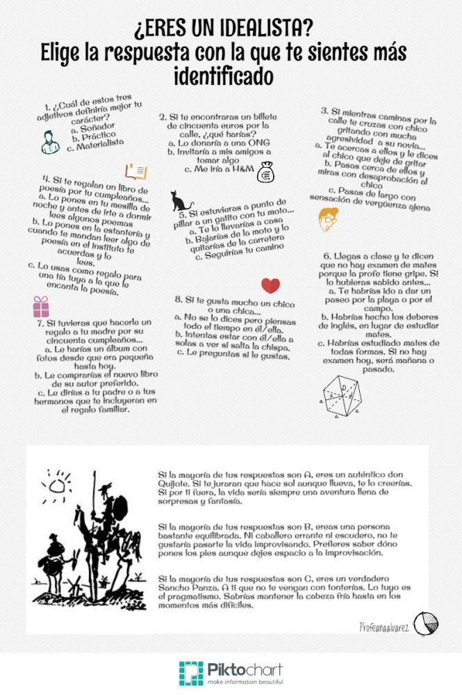 Eres un idealista | Gramática Español | Pinterest