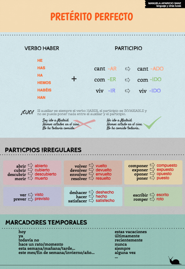 Lenguaje Y Otras Luces Learning Spanish Spanish Verbs Teaching Spanish