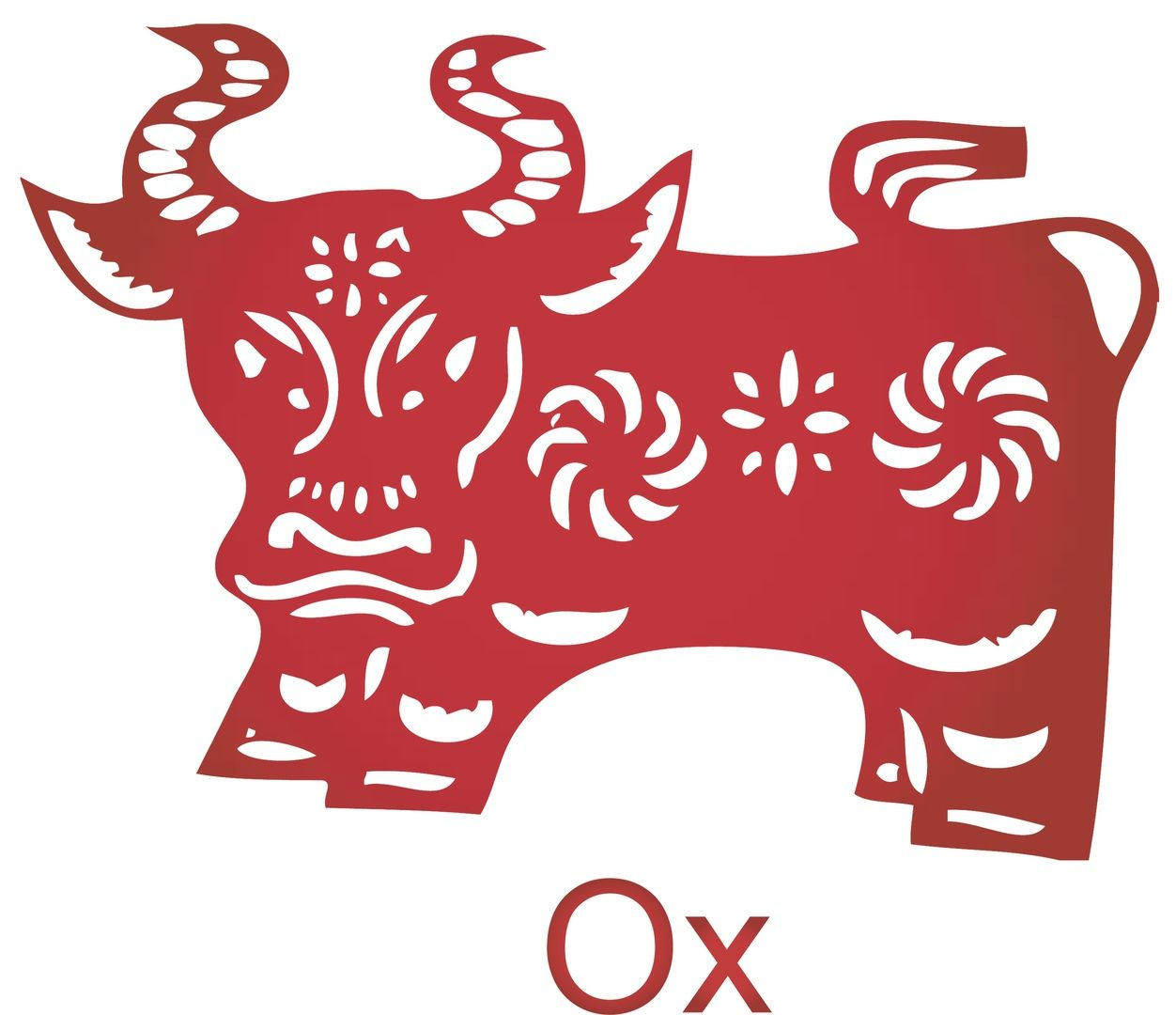 Вытынанки быка, коровы и бычка (символа Нового года 2021