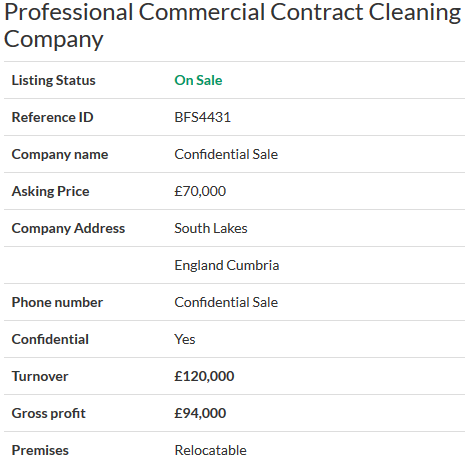 Business For Sale Professional Commercial Contract Cleaning