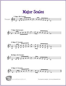 Major Scales for Trumpet   Free Sheet Music for Trumpet ...