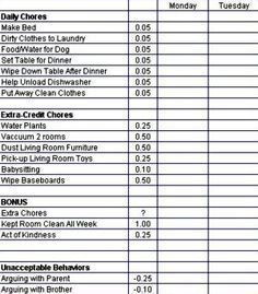chore payment chart